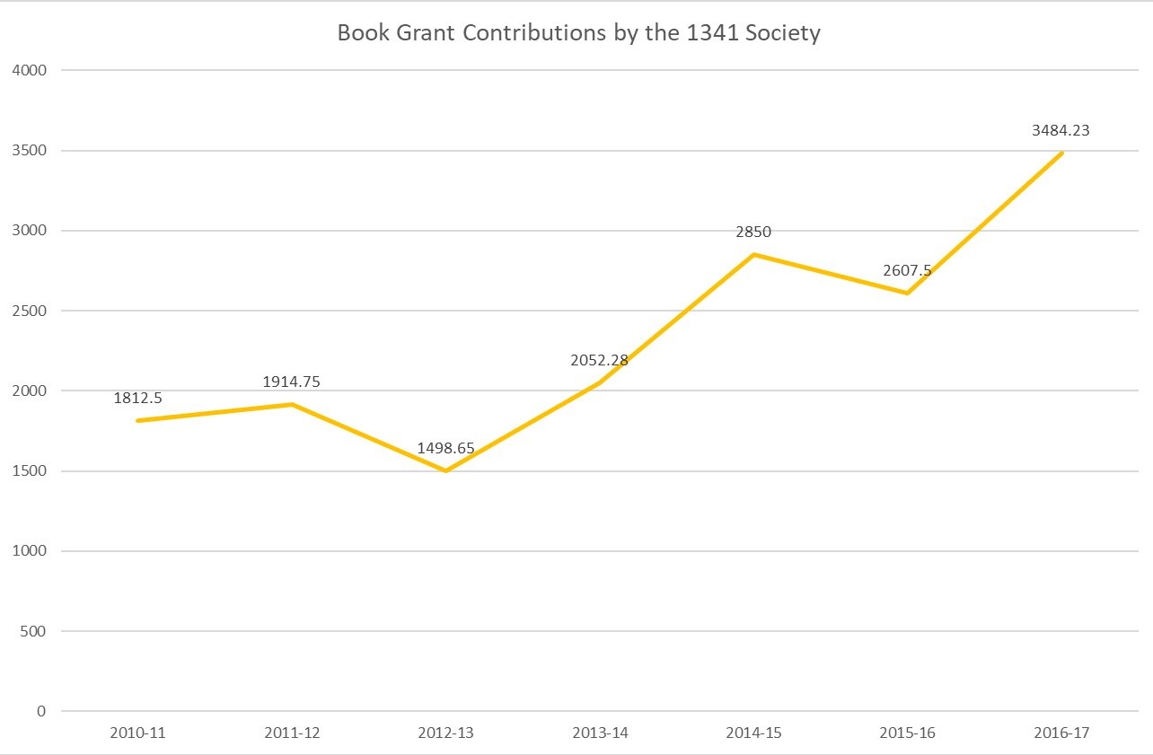 1341 Society Book Grants